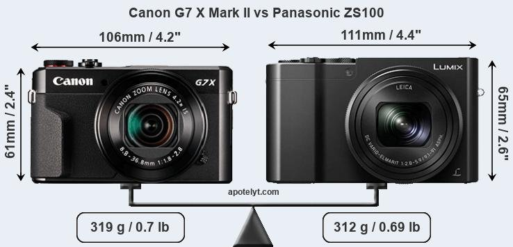 Size Canon G7 X Mark II vs Panasonic ZS100