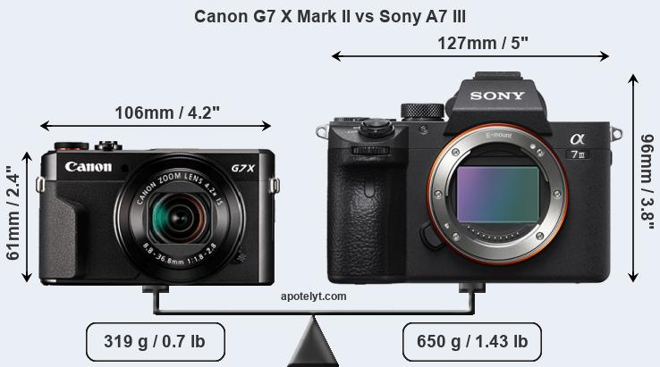 Size Canon G7 X Mark II vs Sony A7 III