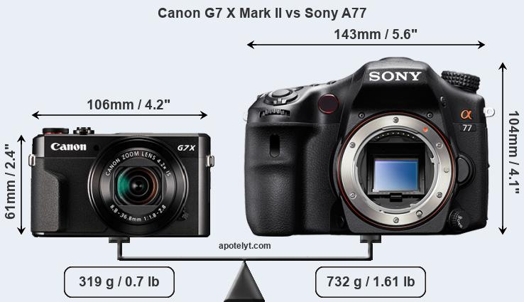 Size Canon G7 X Mark II vs Sony A77