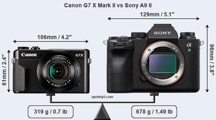 Size Canon G7 X Mark II vs Sony A9 II
