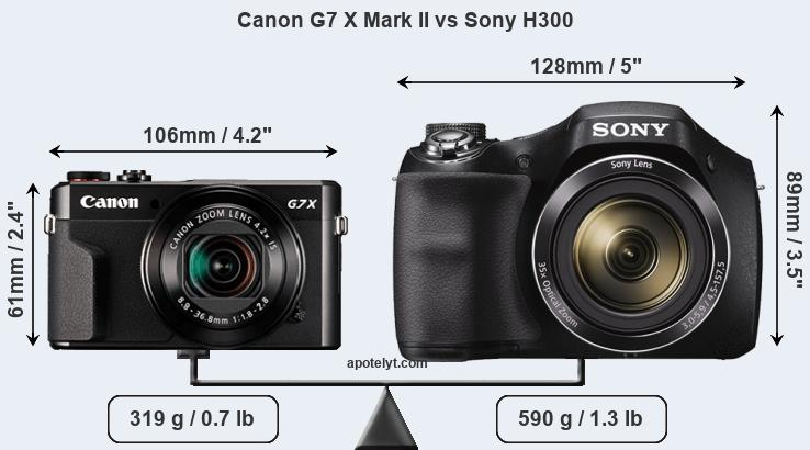 Size Canon G7 X Mark II vs Sony H300