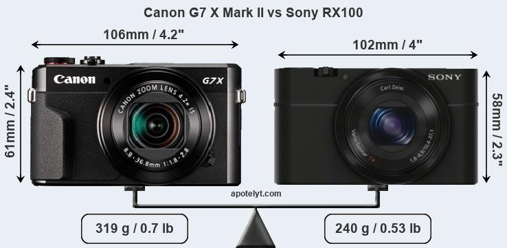 Size Canon G7 X Mark II vs Sony RX100