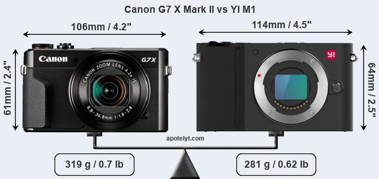 Size Canon G7 X Mark II vs YI M1