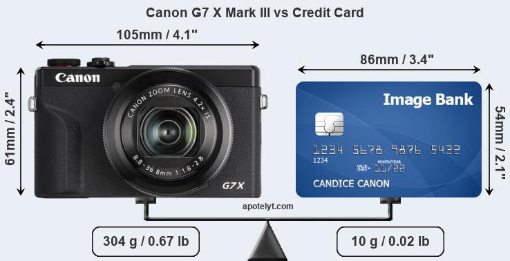 Canon G7 X Mark III vs credit card front