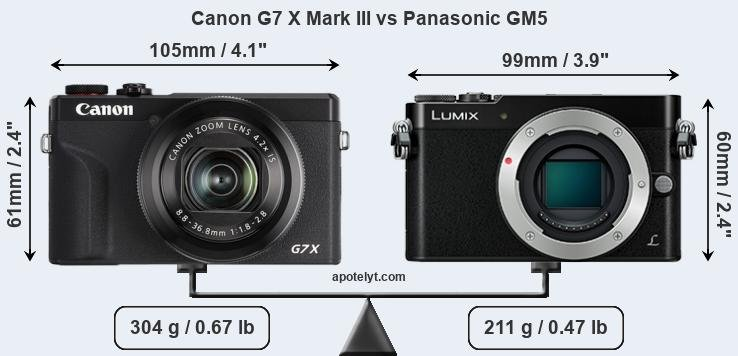 Size Canon G7 X Mark III vs Panasonic GM5