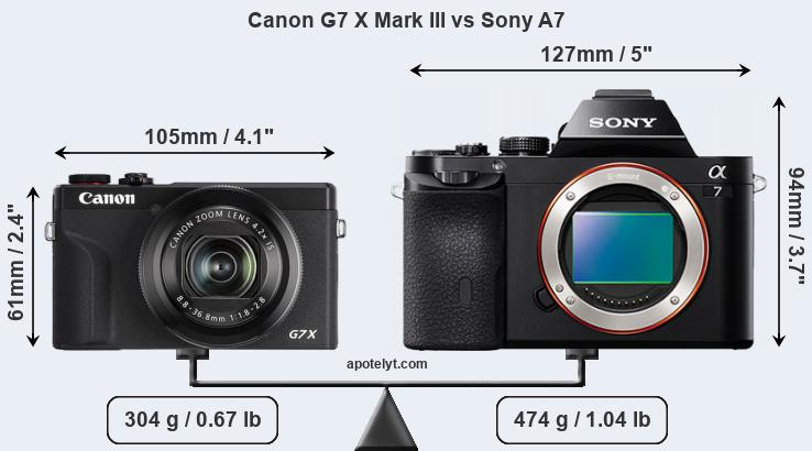 Size Canon G7 X Mark III vs Sony A7