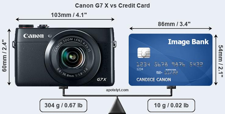 Canon G7 X vs credit card front
