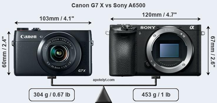Size Canon G7 X vs Sony A6500