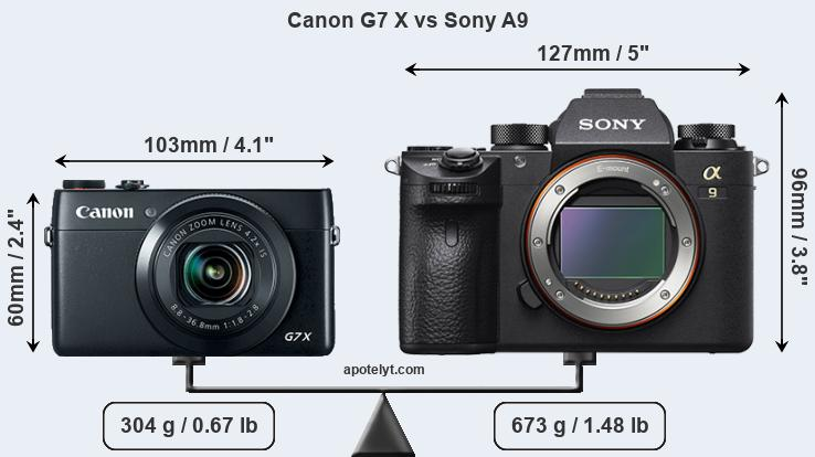 Size Canon G7 X vs Sony A9