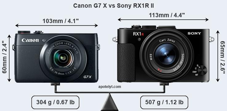 Size Canon G7 X vs Sony RX1R II
