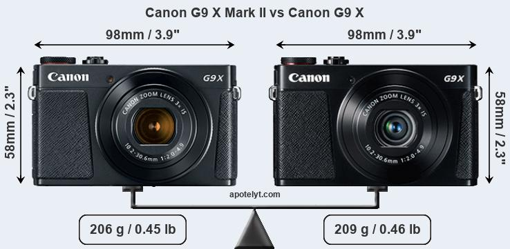 Compare Canon G9 X Mark II and Canon G9 X
