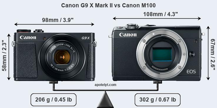 Compare Canon G9 X Mark II vs Canon M100