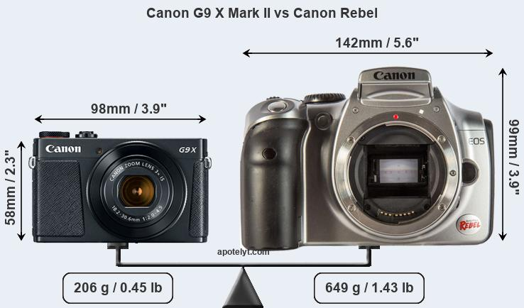 Size Canon G9 X Mark II vs Canon Rebel