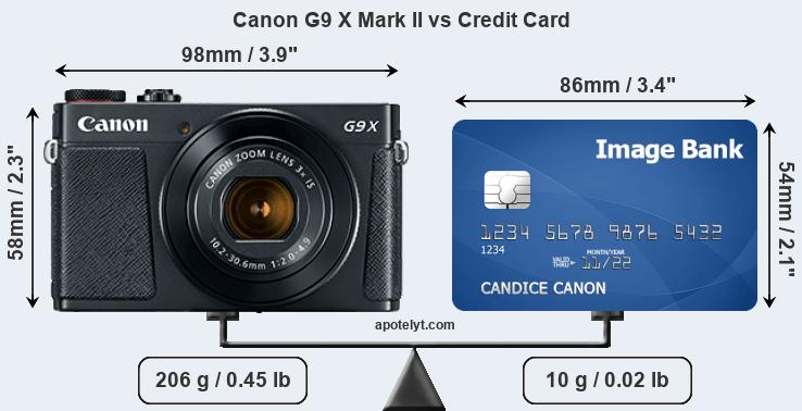 Canon G9 X Mark II vs credit card front