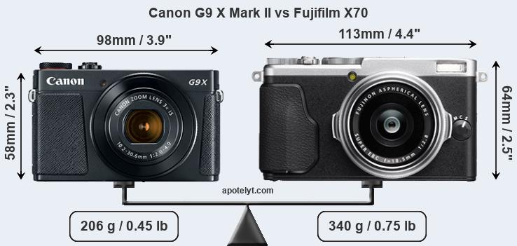 Compare Canon G9 X Mark II vs Fujifilm X70