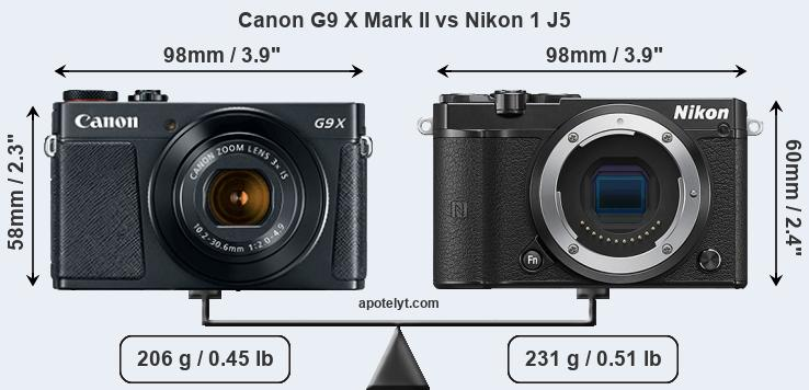 Size Canon G9 X Mark II vs Nikon 1 J5