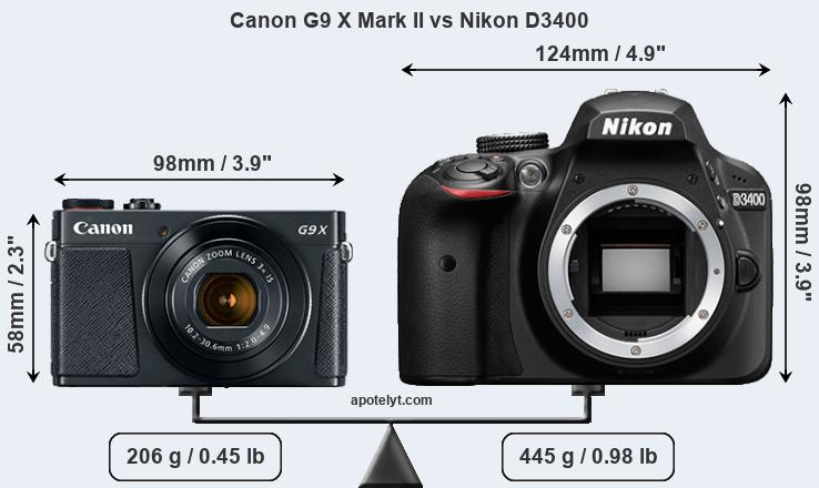 Size Canon G9 X Mark II vs Nikon D3400