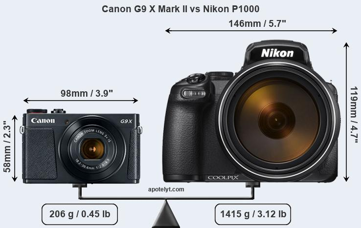 Size Canon G9 X Mark II vs Nikon P1000