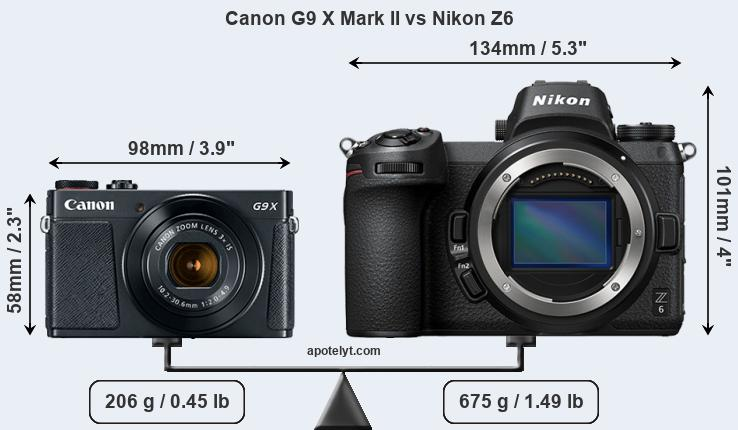 Size Canon G9 X Mark II vs Nikon Z6