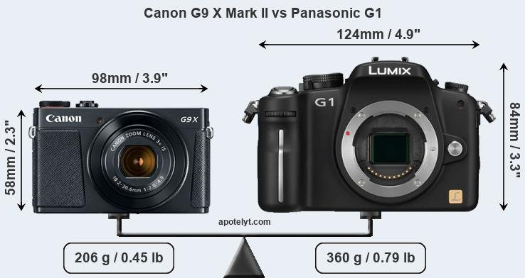 Size Canon G9 X Mark II vs Panasonic G1