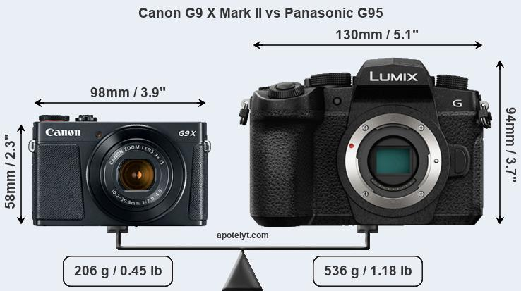 Size Canon G9 X Mark II vs Panasonic G95