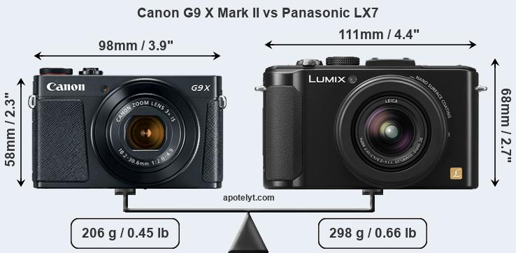 Size Canon G9 X Mark II vs Panasonic LX7