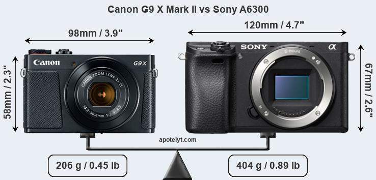 Size Canon G9 X Mark II vs Sony A6300