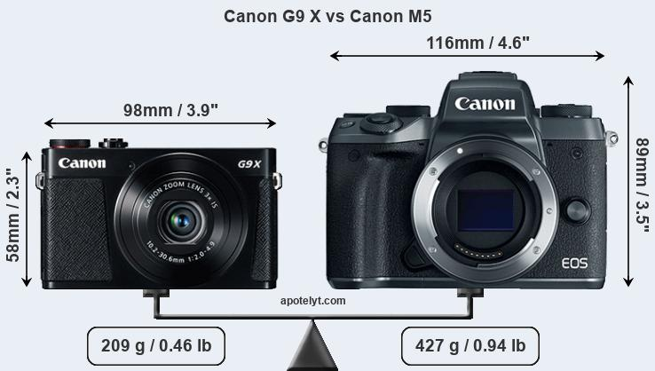 Compare Canon G9 X and Canon M5