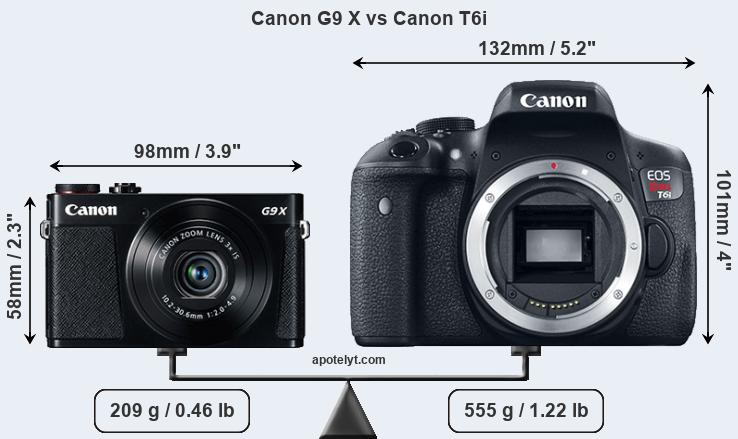 Compare Canon G9 X and Canon T6i