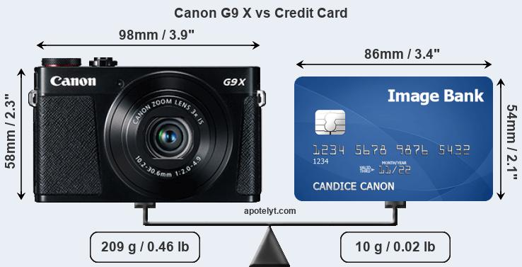 Canon G9 X vs credit card front