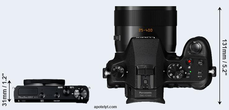 G9X versus FZ1000 top view