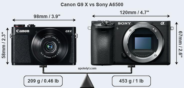 Compare Canon G9 X vs Sony A6500