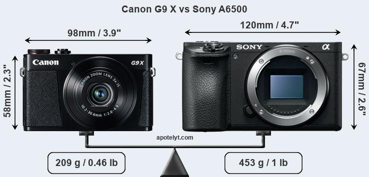 Size Canon G9 X vs Sony A6500