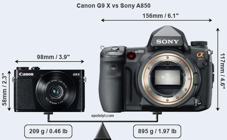 Size Canon G9 X vs Sony A850