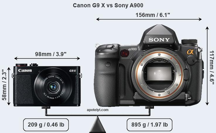 Size Canon G9 X vs Sony A900