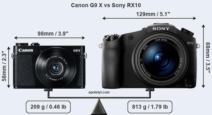 Size Canon G9 X vs Sony RX10