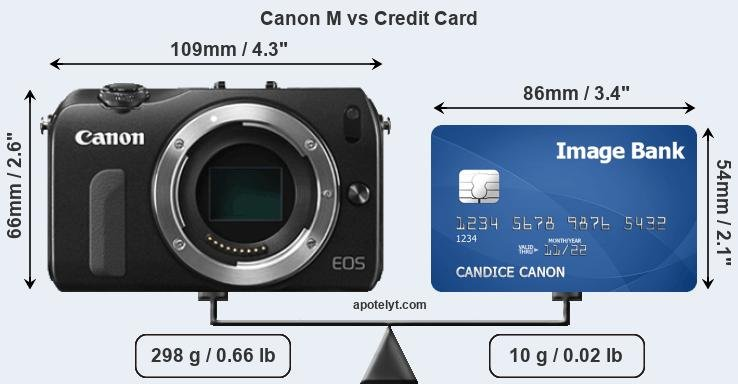Canon M vs credit card front