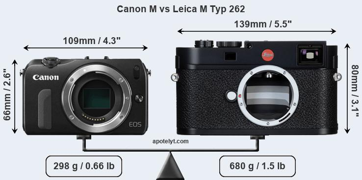 Size Canon M vs Leica M Typ 262