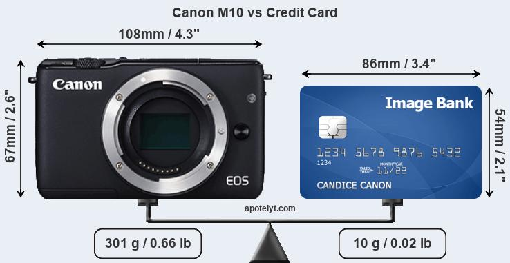 Canon M10 vs credit card front