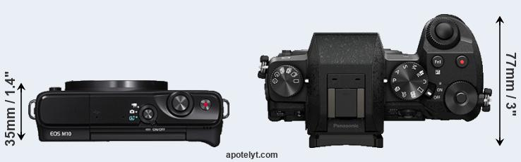 M10 versus G7 top view