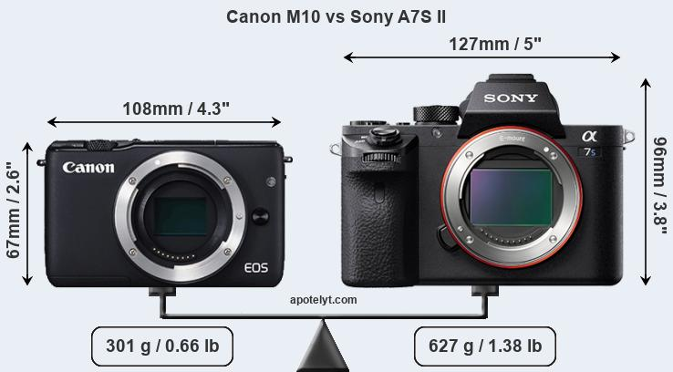 Size Canon M10 vs Sony A7S II