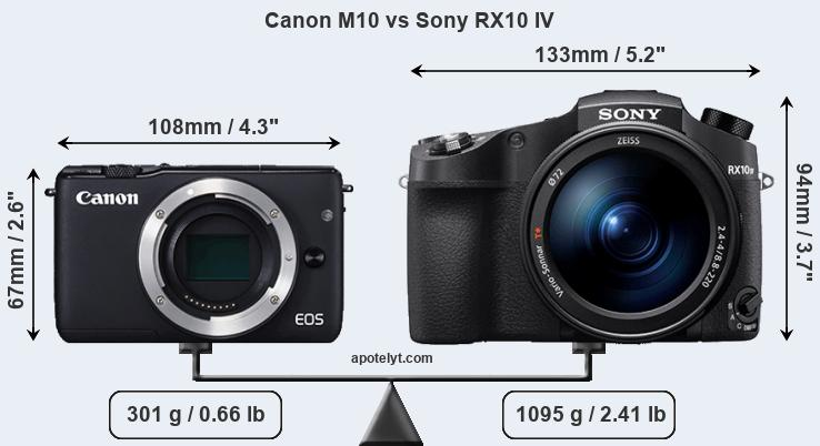 Size Canon M10 vs Sony RX10 IV