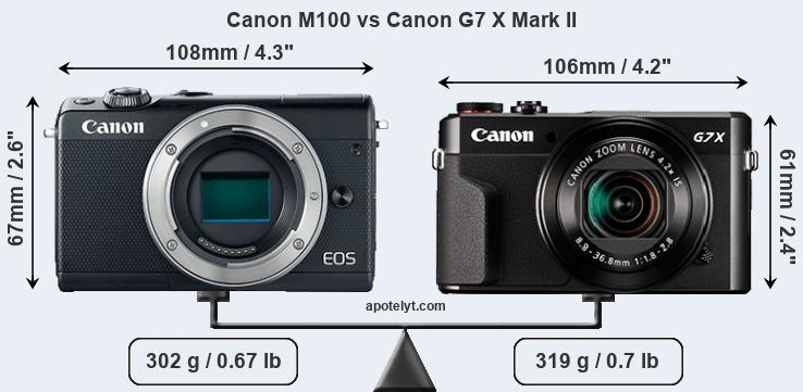 Compare Canon M100 vs Canon G7 X Mark II
