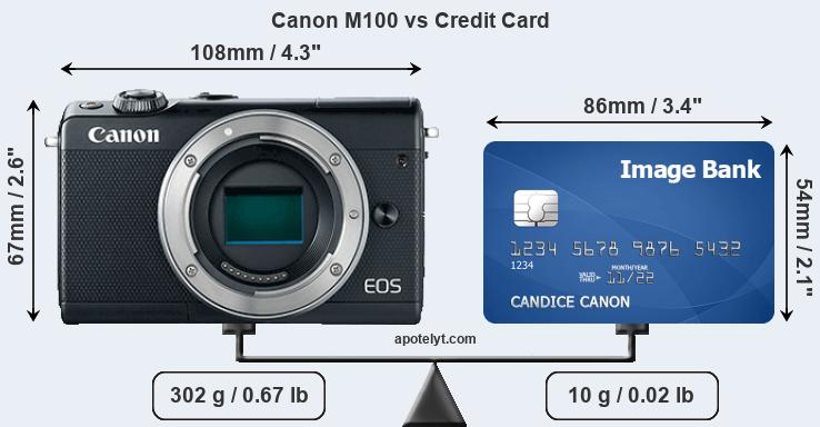 Canon M100 vs credit card front