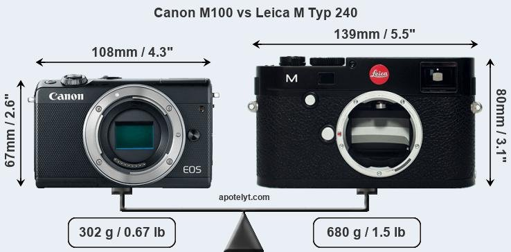 Size Canon M100 vs Leica M Typ 240