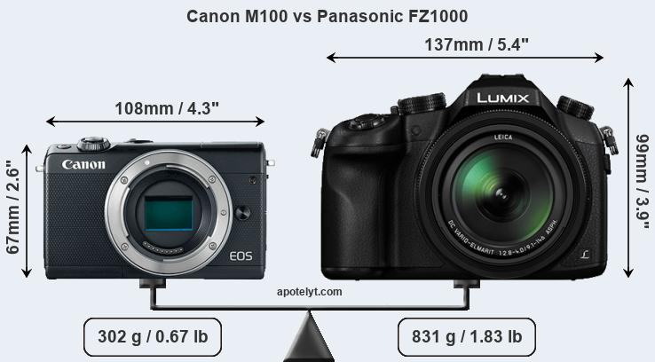 Compare Canon M100 and Panasonic FZ1000