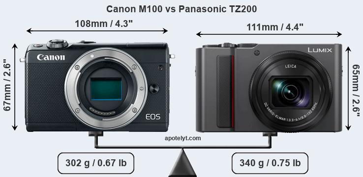 Compare Canon M100 and Panasonic TZ200