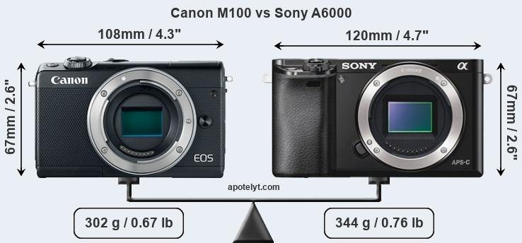 Compare Canon M100 vs Sony A6000
