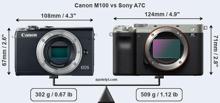 Size Canon M100 vs Sony A7C