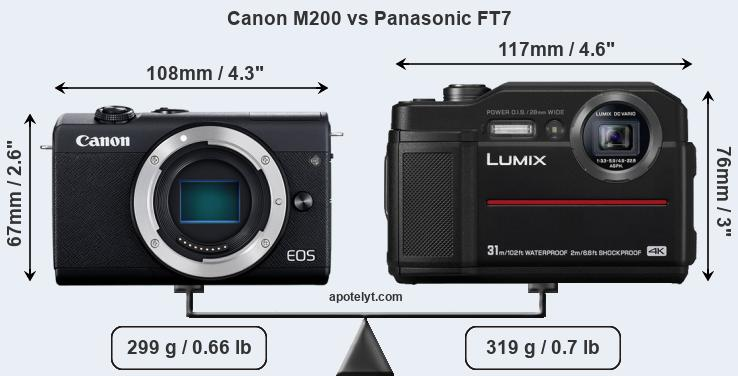 Size Canon M200 vs Panasonic FT7